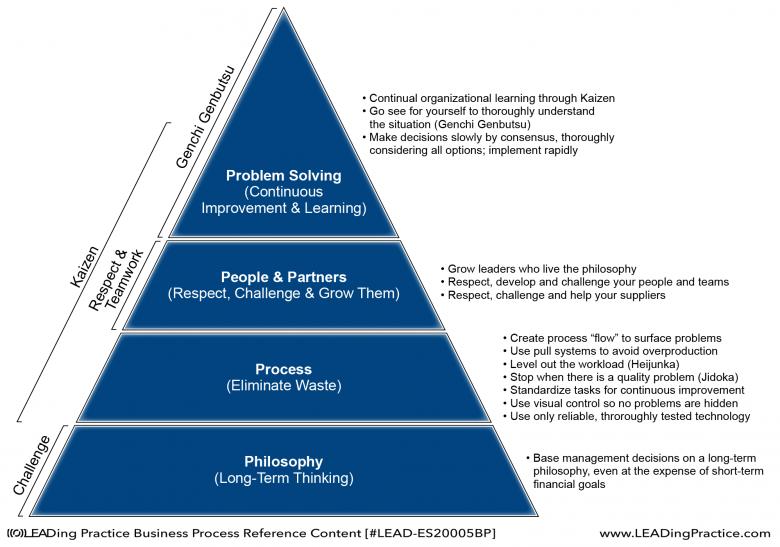 Chapter-Process-Concept-Evolution-2.0-Figure-9