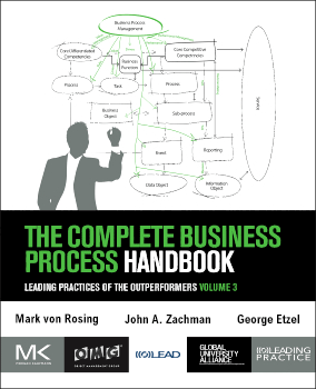 Leading Practices From Outperformers Volume 3