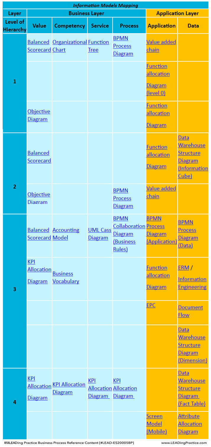 Bpm handbook mapping information models download ccuart Gallery